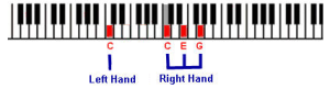 A Jazz Piano Voicings Primer