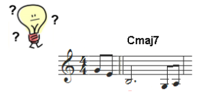 Jazz Piano Voicings - Cmaj7
